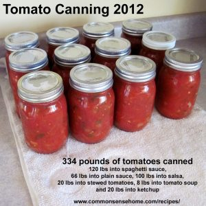 Canning recipes