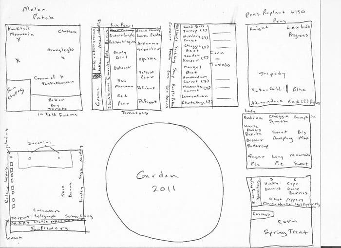 Garden plan 2011