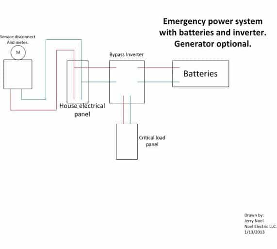 Emergency electric power battery