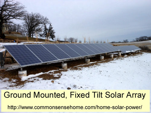 Ground Mounted Home Solar Power