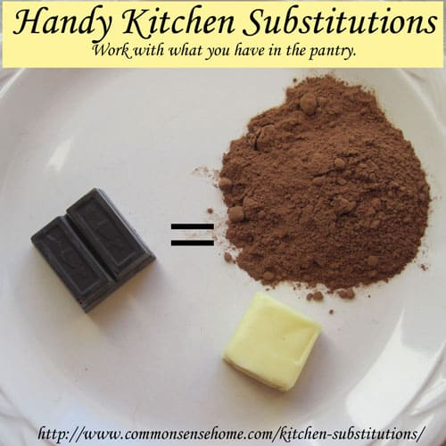 Handy Kitchen Substitutions - Save Money and Trips to the Grocery Store by Using What You Already Have at Home