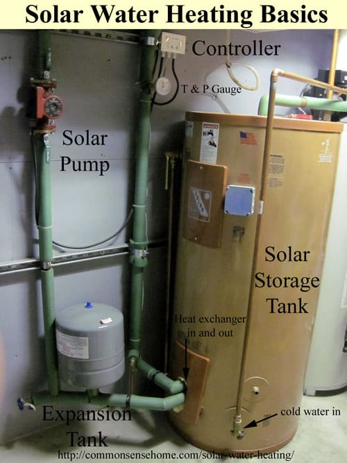 Solar Water Heating Basics What You Need To Heat Water