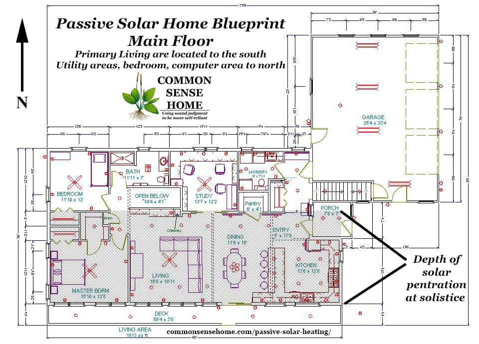 Passive Solar Home Blueprint