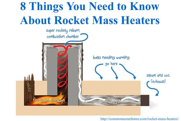 Things you need to know about rocket mass heaters