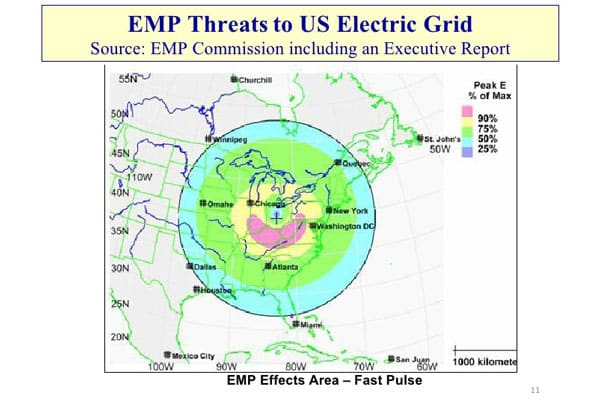 Get the essential information you need to prepare for a nuclear or solar EMP. Learn what an electromagnetic pulse is and how it affects you.