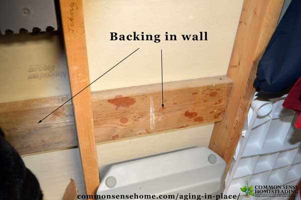 Backing in wall to support grab bars