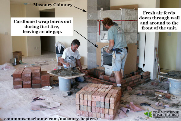 Masonry heater construction.