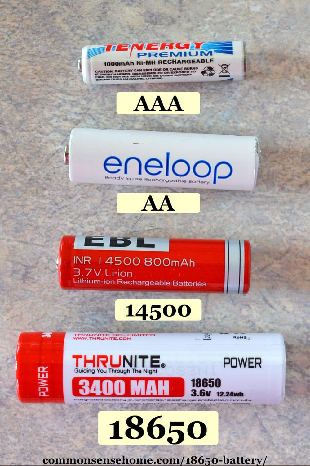 Everything You Need To Know About The 18650 Battery Latest Protection Circuit Buy Comparison Of Aaa Aa 14500 And Batteries
