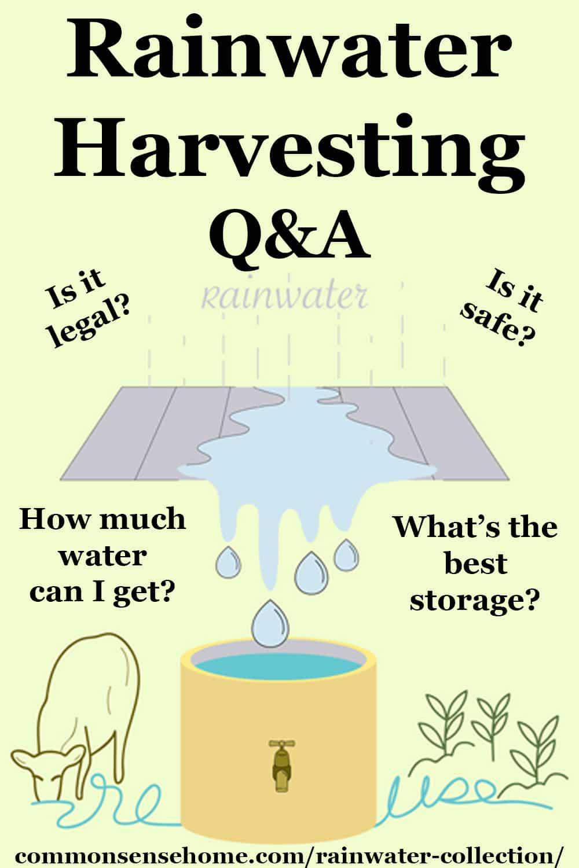 rainwater harvesting diagram