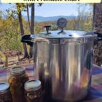 Altitude Adjustments for Canning - Hot Water Bath and Pressure Canning